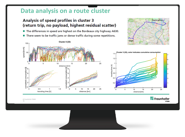 ECOTRAVID data analysis on a route cluster
